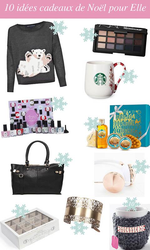 10 idées cadeaux de Noël pour Elle